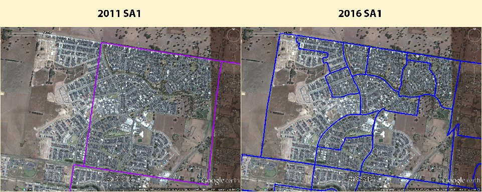 Image on left shows a large 2011 SA1 that cuts through newly developed dwellings in a high growth area. Image on right shows 2016 SA1s that have been redesigned to follow new roads and cadastre and appropriately split to capture the new growth.