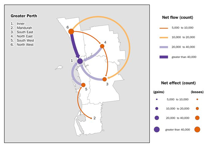 A map showing commuting flows between Greater Perth SA4s.