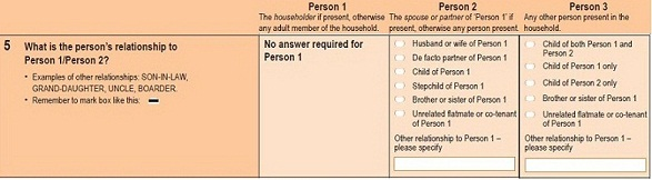 Image of section of 2011 Census Household Form