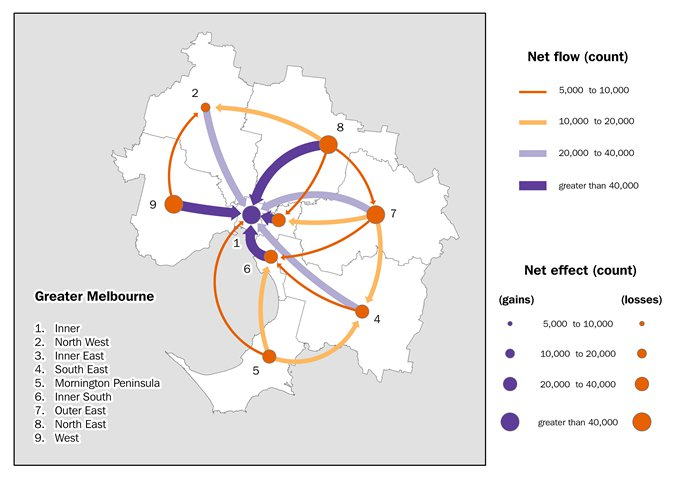 A map showing commuting flows between Greater Melbourne SA4s.