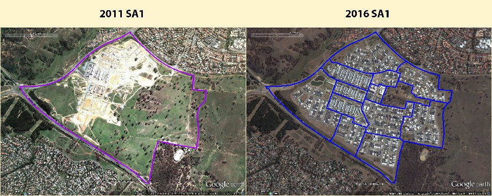 Image on left shows a large 2011 SA1 with housing developments within it. Image on the right shows 2016 SA1s that have been split out of the 2011 SA1 to capture the developmental growth appropriately.
