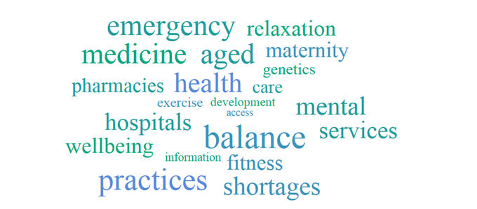 Image: Health word cloud