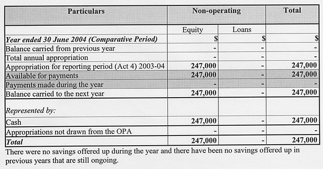 Image: Appropriations (continued)