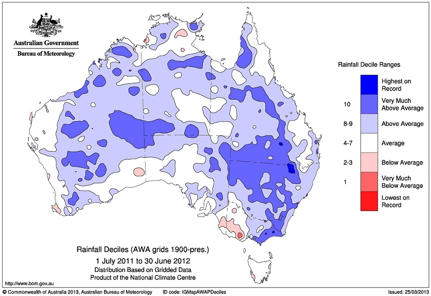 Bureau of Meterology map Rainfall Deciles (AWA grids 1900-pres.)