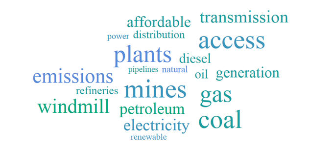 Image: Energy Infrastructure word cloud