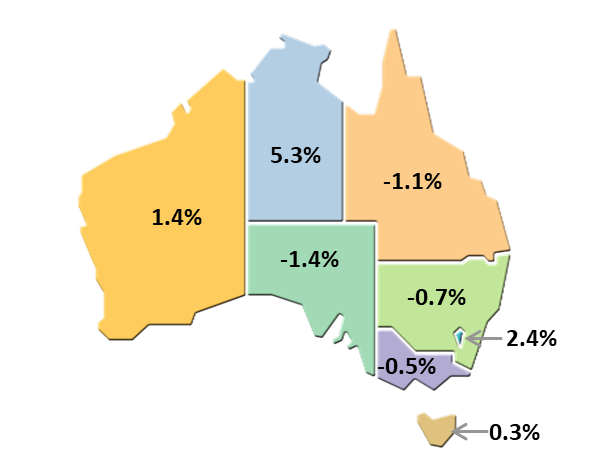 A map of Australia depicting the Gross State Product annual growth for the financial year ending 2019-20