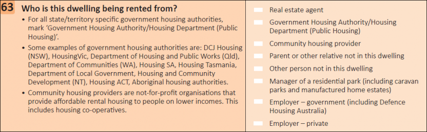 This question seeks information on who the dwelling is being rented from.